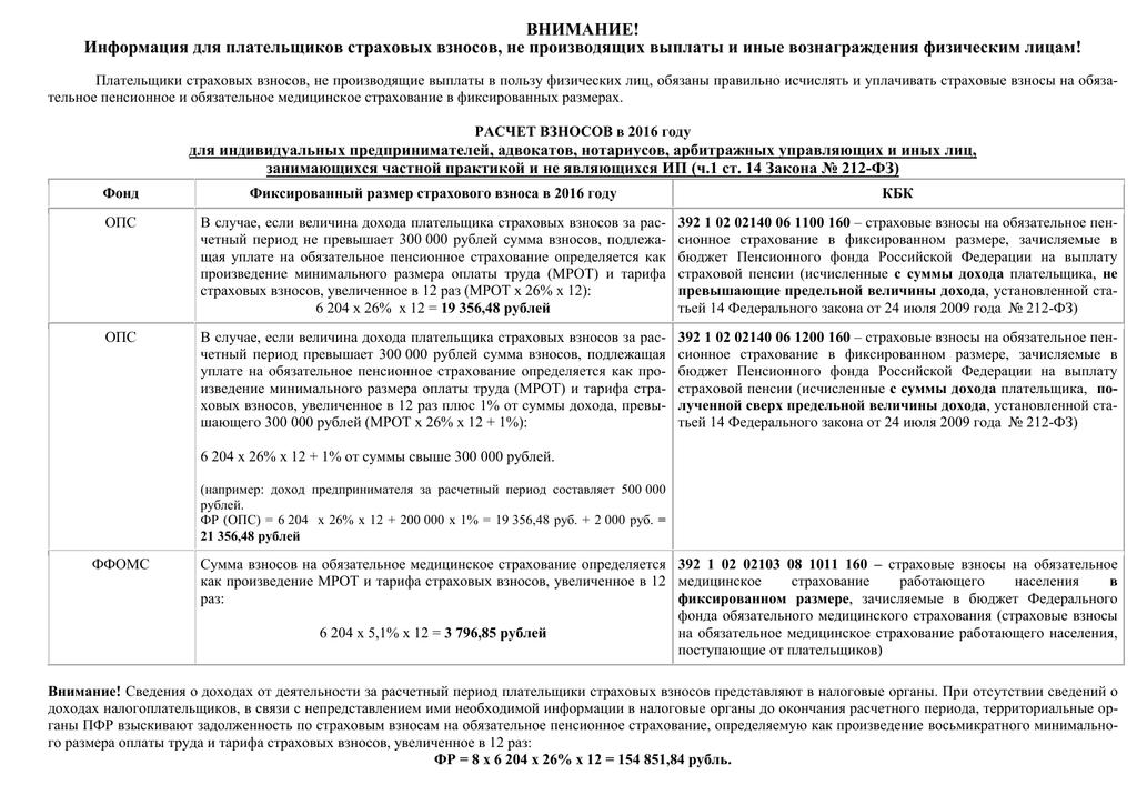 Новороссийск расчет налога на имущество физических лиц