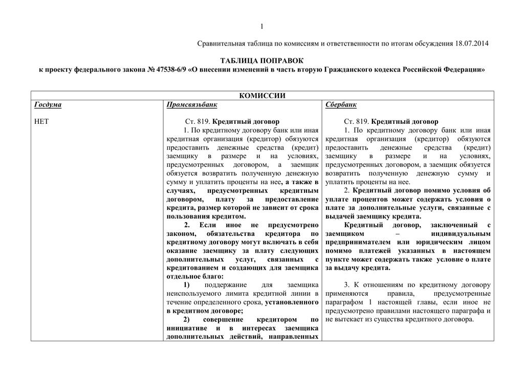 метотидна рощропка практичного заняття гірудотерапія
