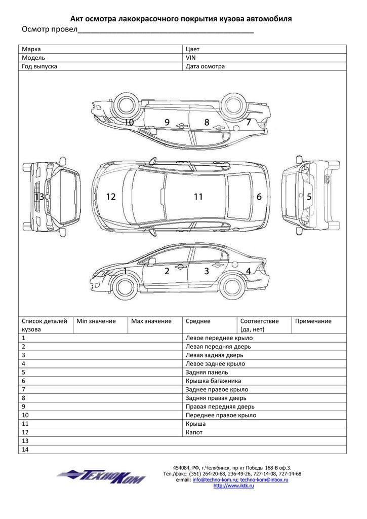 акт осмотра автомобиля с рисунком автомобиля тех