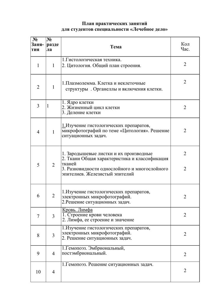Задачи по гистологии с решением как решить задачу 3 класс 1 часть