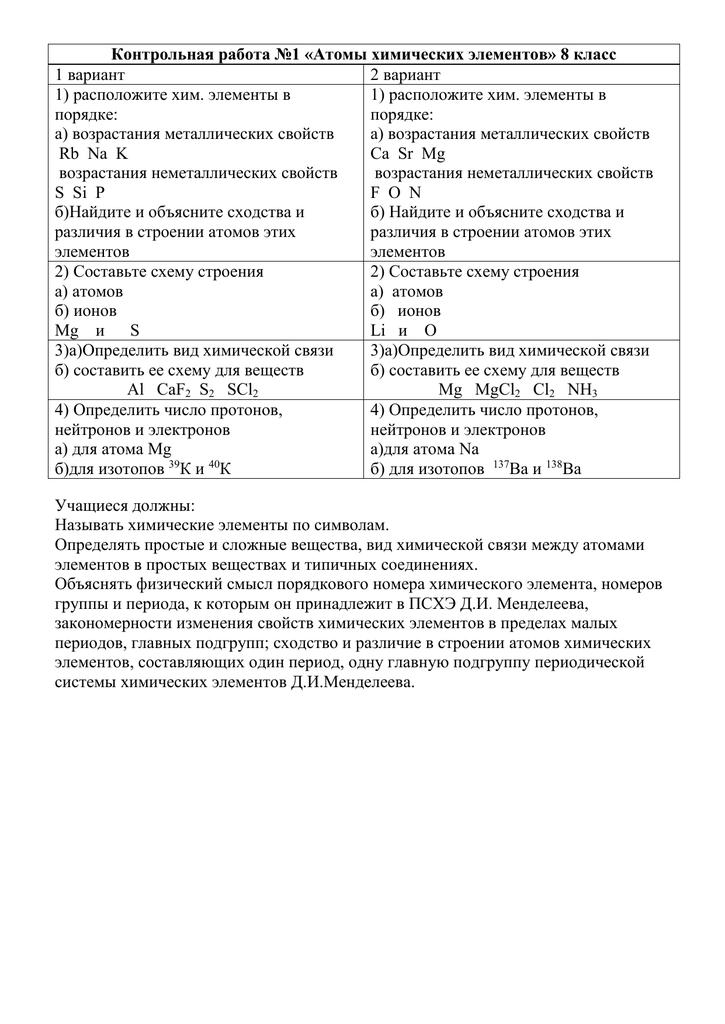Контрольная работа 1 атомы химических элементов 7397