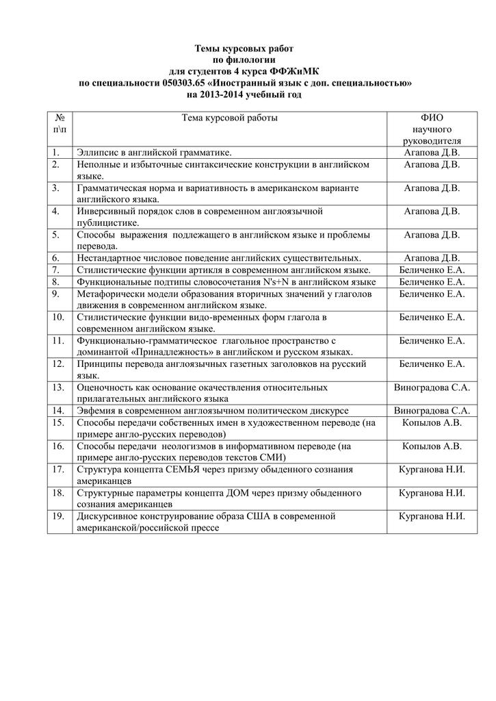 Темы курсовой работы по филологии 1321
