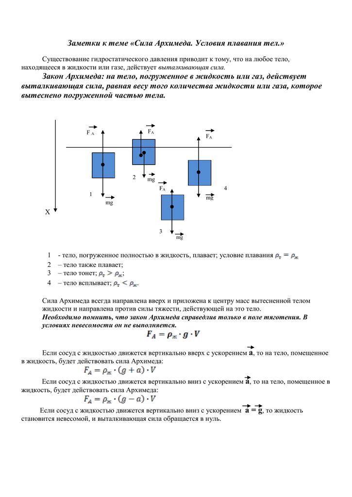 Решение задач сила архимеда плавание тел решить логическую задачу по математике