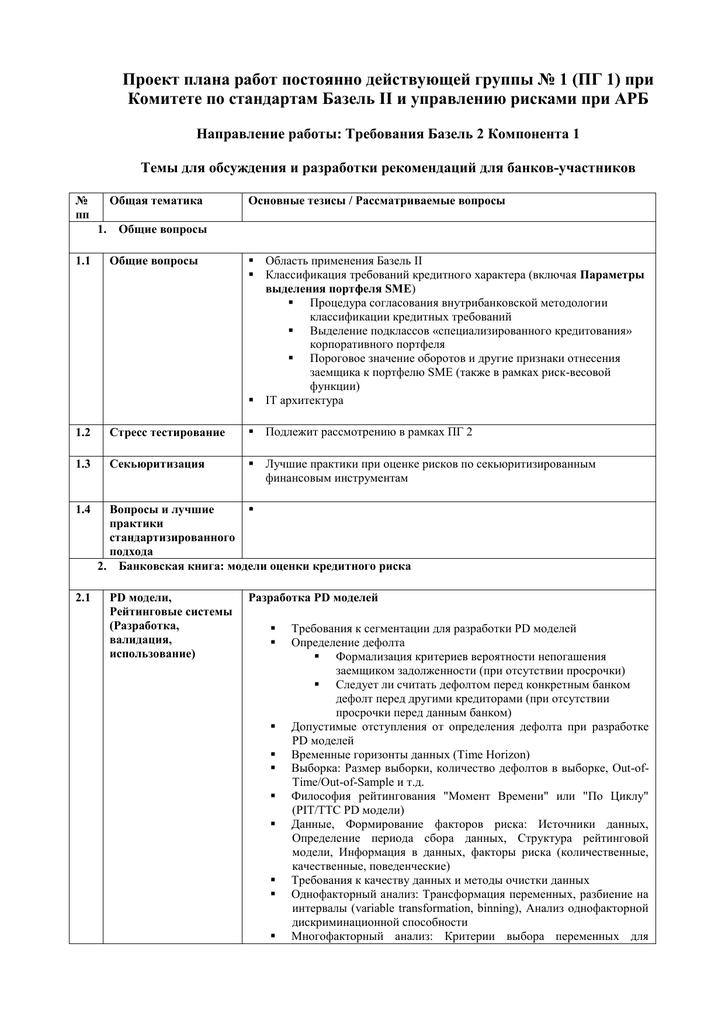 кредиты классификация параметры