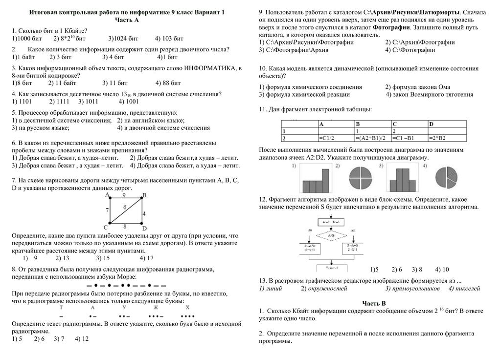 Контрольная работа модели информатика 9 класс нравлюсь ли я девушке с работы