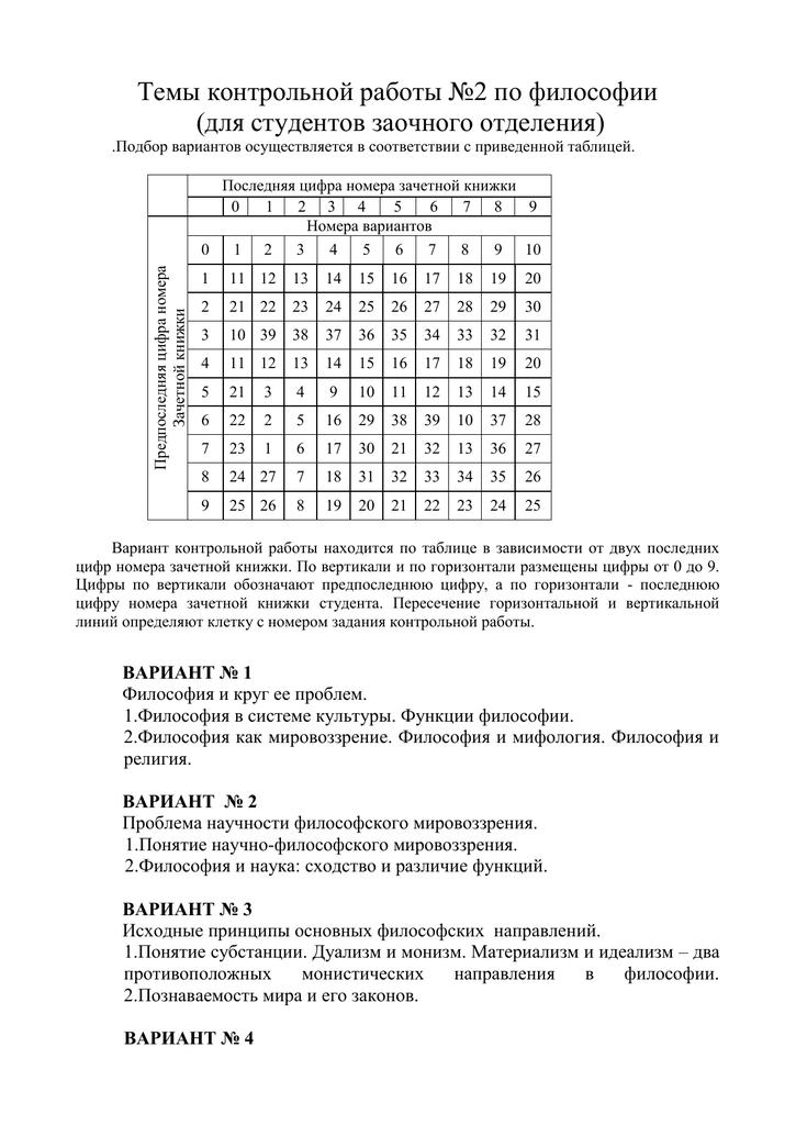 Контрольная работа по философии для заочников 2 курс 3247