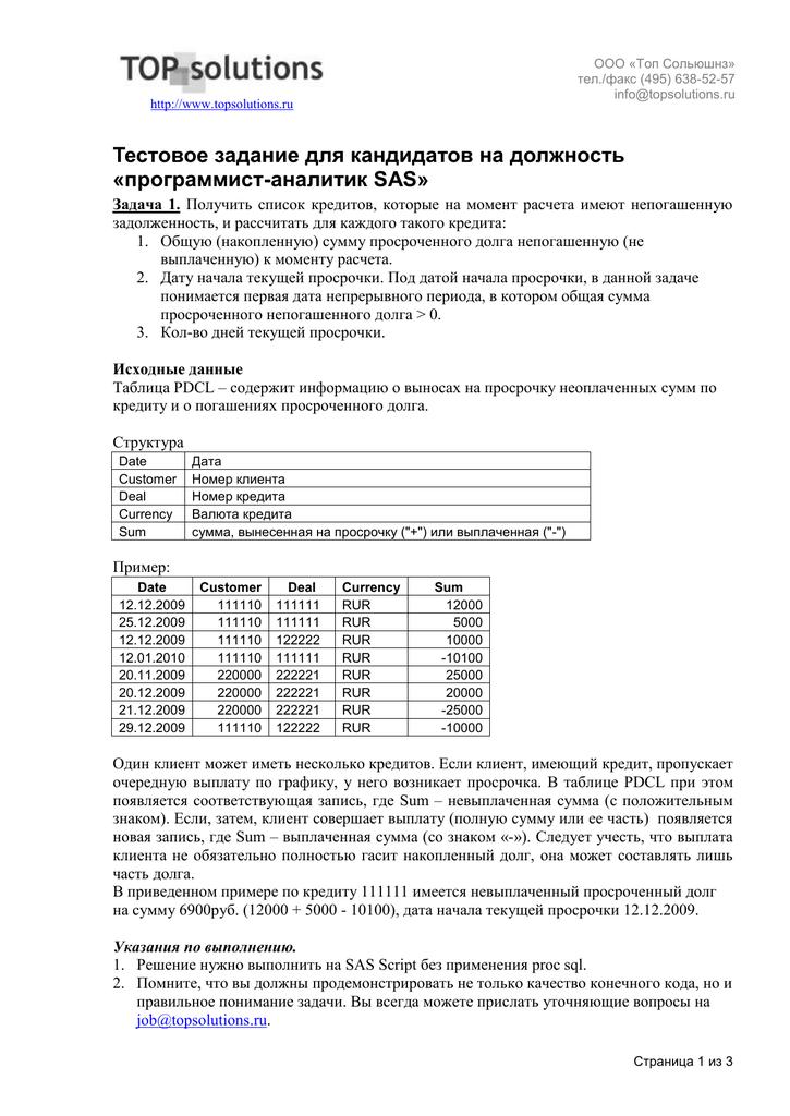 Кредит под залог квартиры за 1 день gocreditcard.ru