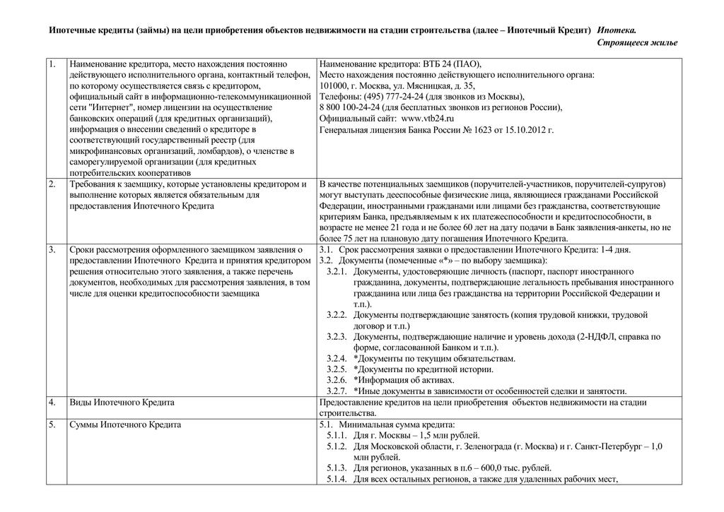 реквизиты банка втб 24 для перечисления на счет физического лица воронеж