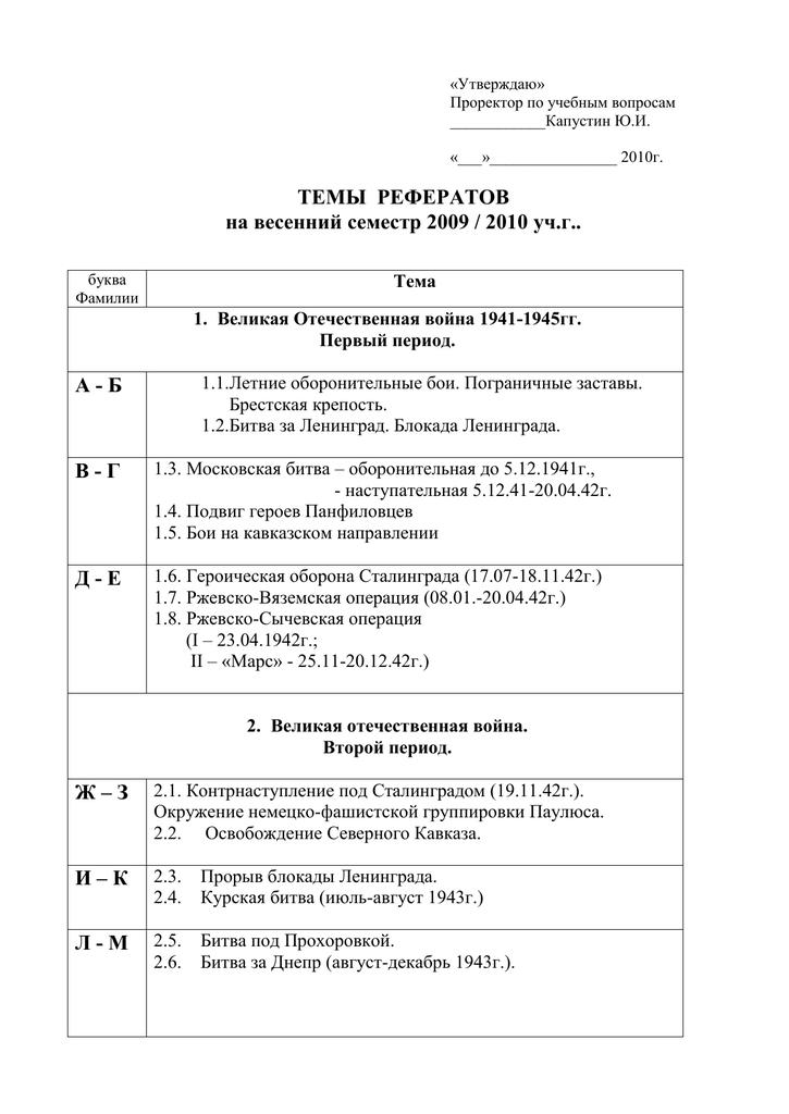 Темы рефератов по истории россии 20 век 7591