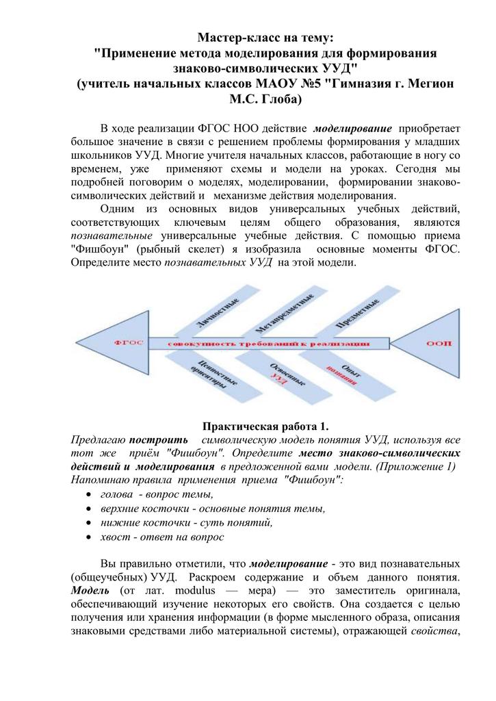 Практические работы по теме модели и моделирование шикарныц фотоальбом