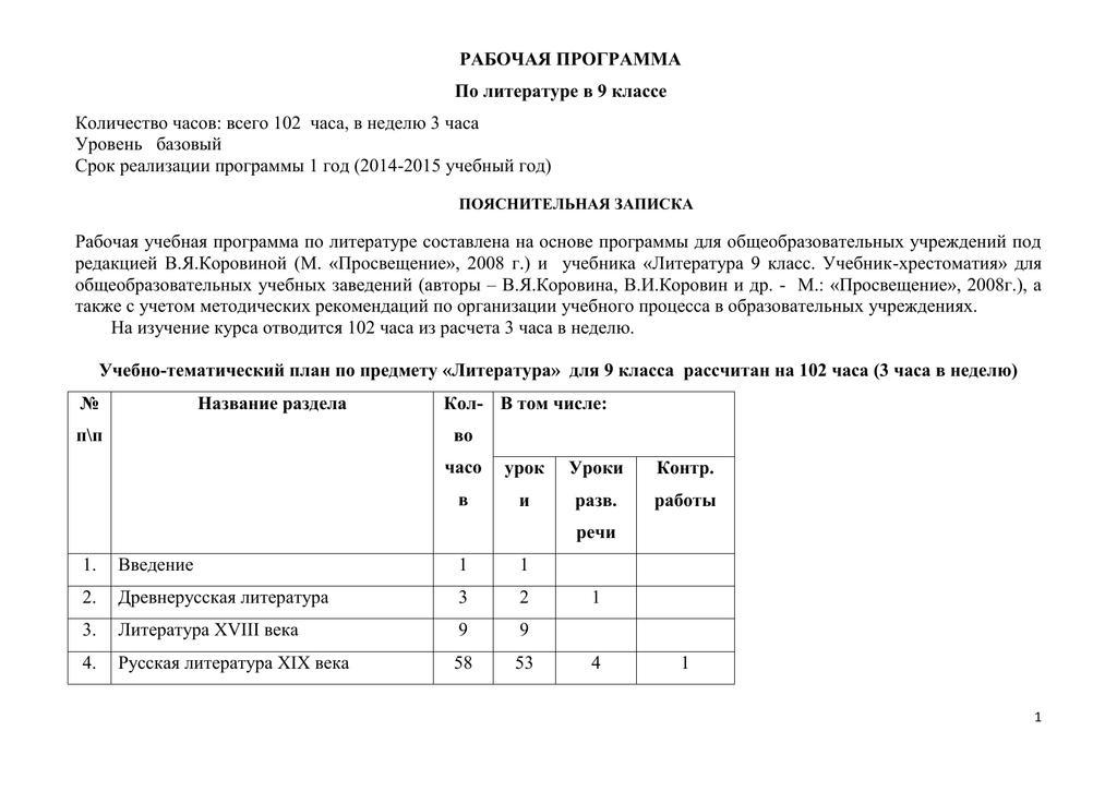 рабочая программа по литературе 8 класс коровина 68 часов 2014-2015