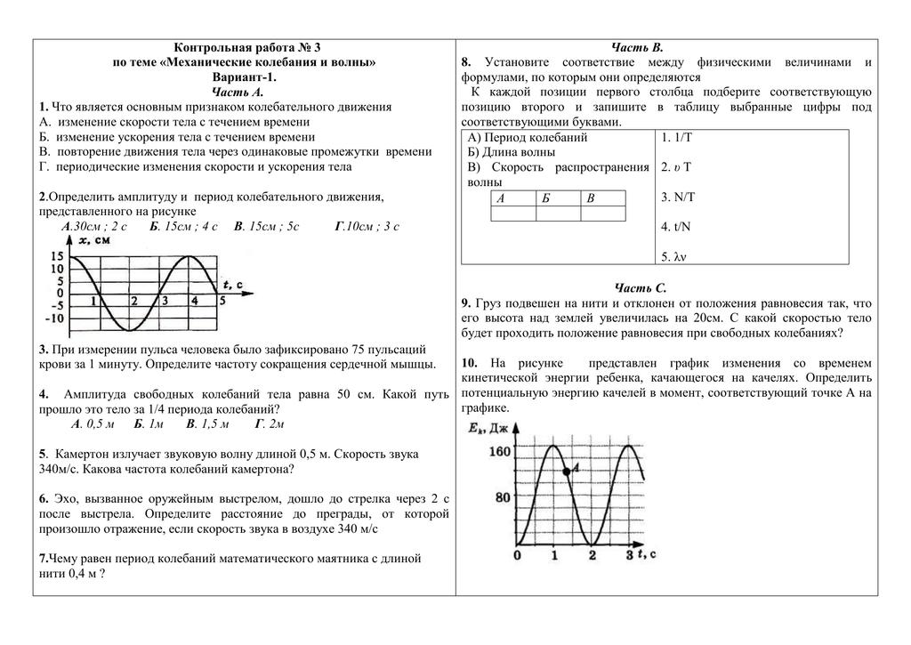 Решение задач на длину волны 9 класс задача по бухгалтерскому делу с решением
