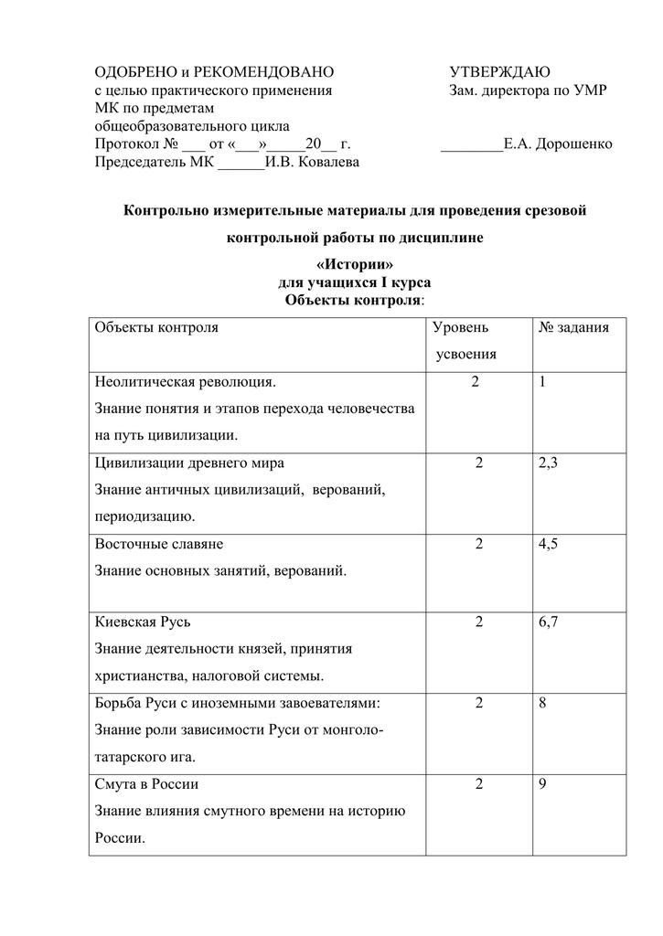 Контрольная работа налоги киевской руси 9215