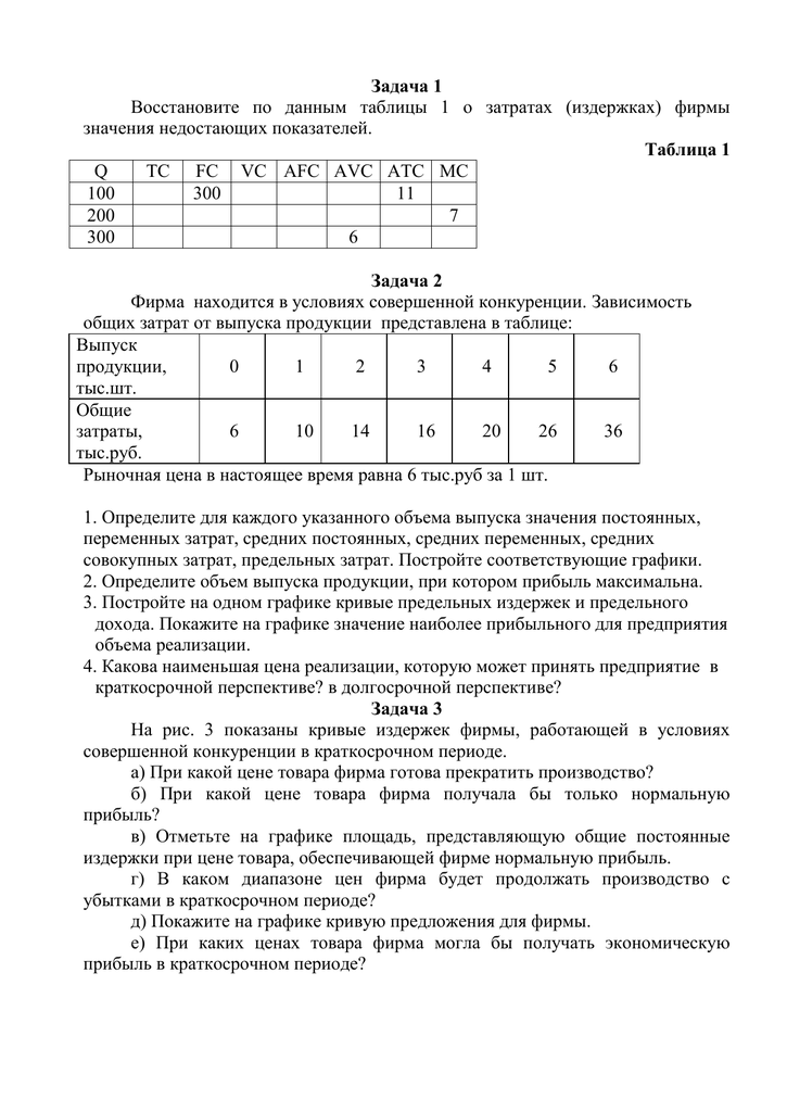 Решение задачи на совершенную конкуренцию готовое решение задач по аналитической геометрии