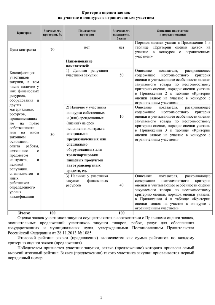критерии квалификации участника закупки