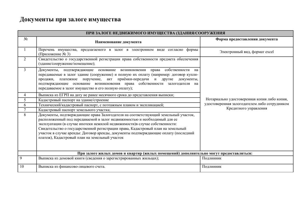 Регистрация права залога на недвижимое имущество
