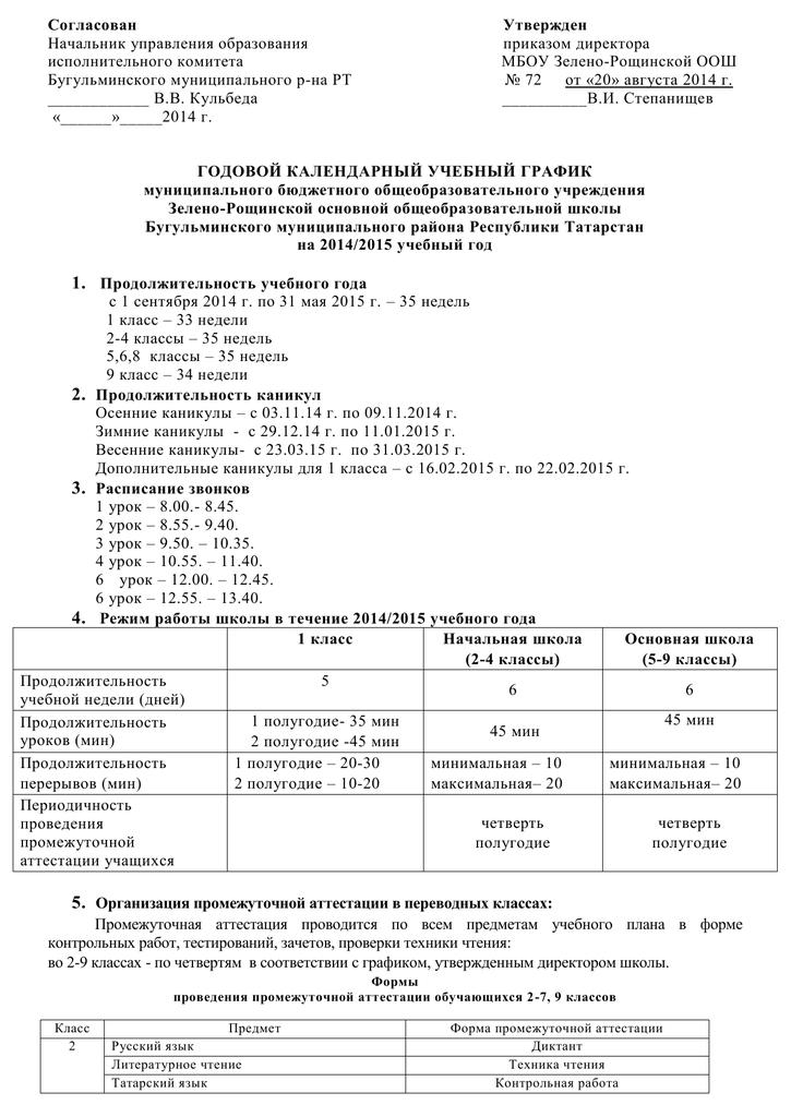 Календарный план проведения контрольных работ 9867