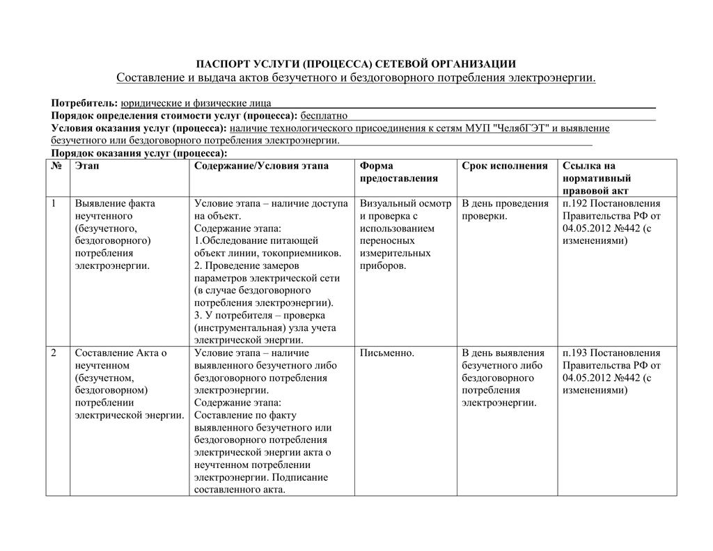 Договор подряда с физическим лицом сторожем в