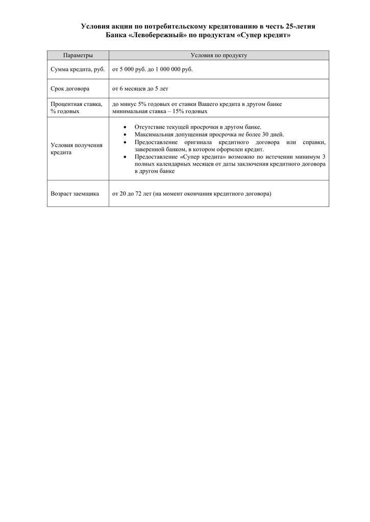 срок окончания кредитного договора с банком