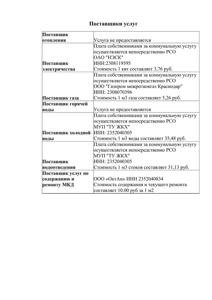 Выписывается ли счет фактура на услуги