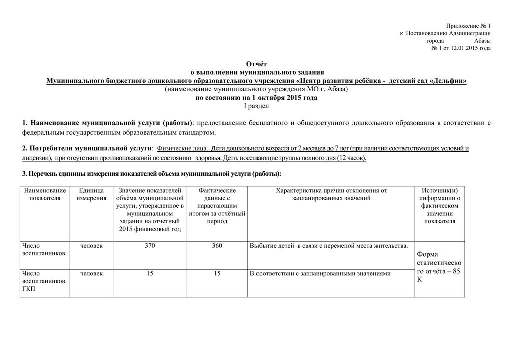 Постановление о возбуждении ходатайства о производстве обыска в жилище