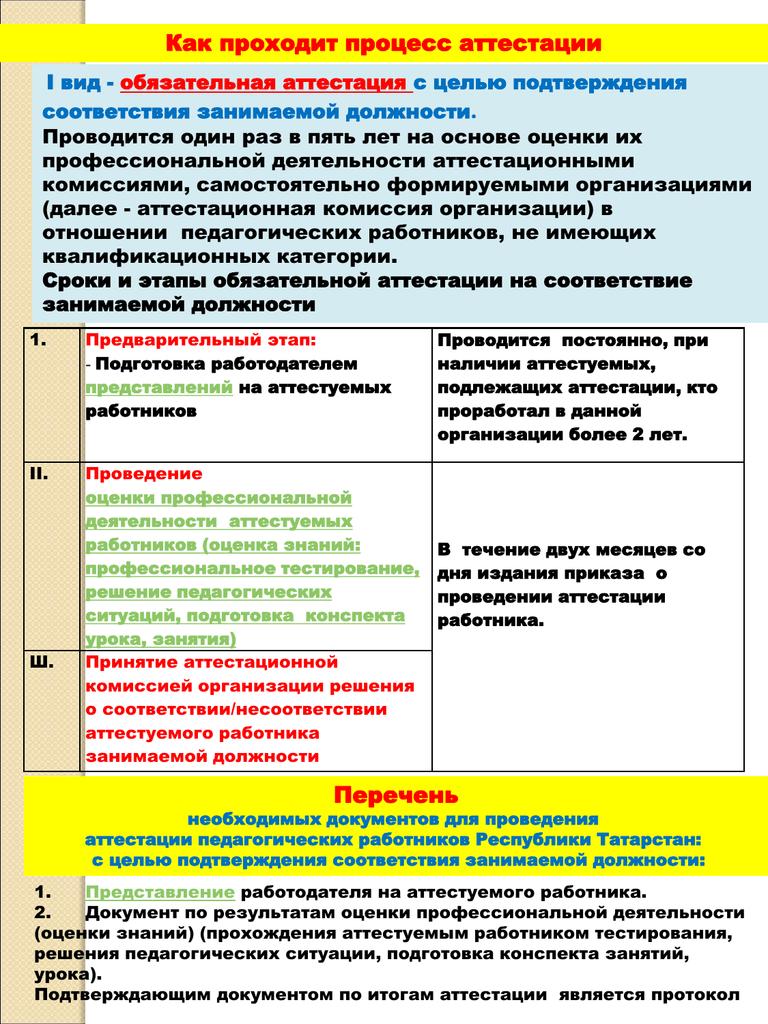 оценка соответствия занимаемой должности