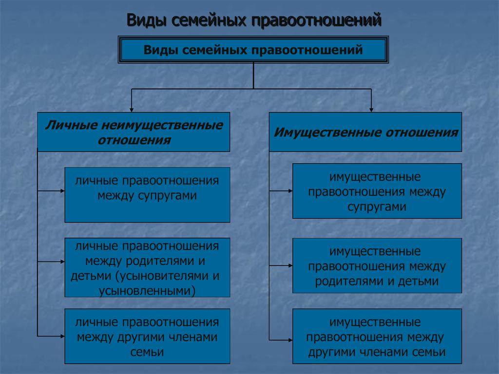 Нижегородский областной суд реквизиты госпошлины