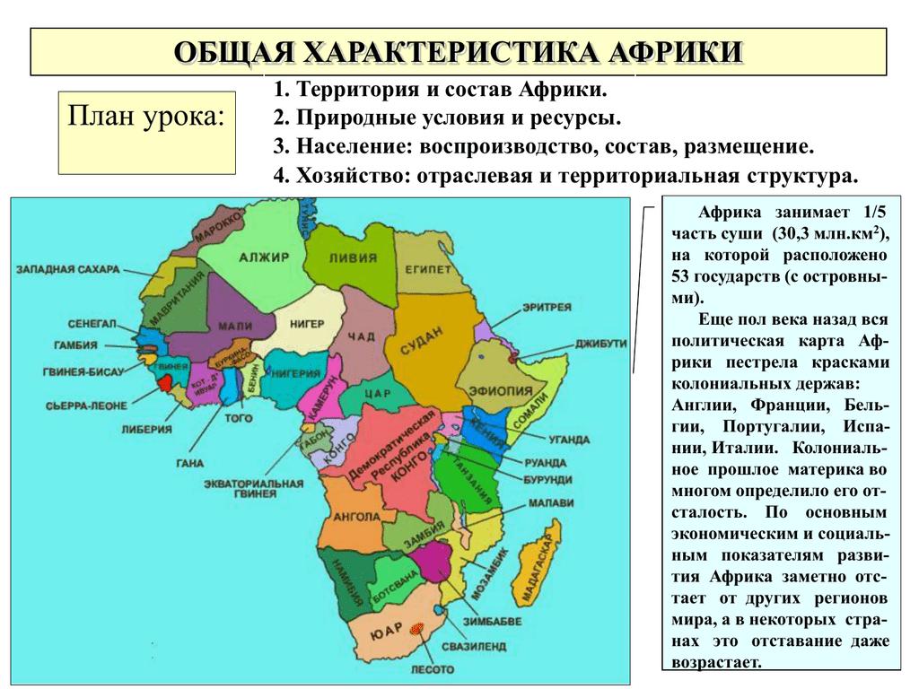 какое место по численности населения занимает африка