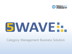 7,02 мб,  - 5Wave Retail Solution