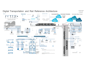 Cisco Digital Transportation and Rail Architechture