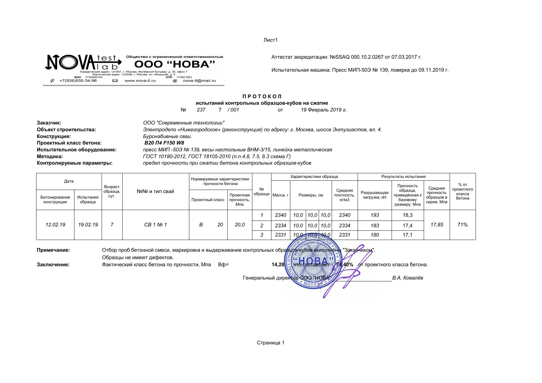 Образец протокола испытаний бетонной смеси заказ бетона ивантеевка
